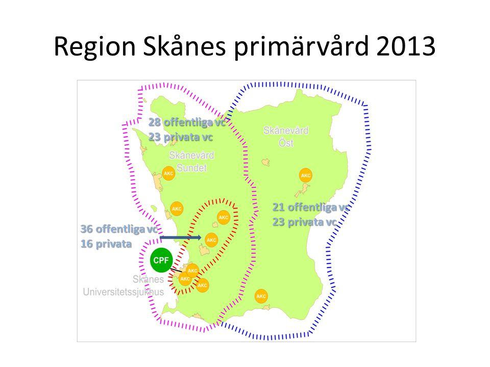 Region Skånes primärvård 2013