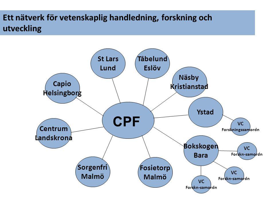CPF Ett nätverk för vetenskaplig handledning, forskning och utveckling