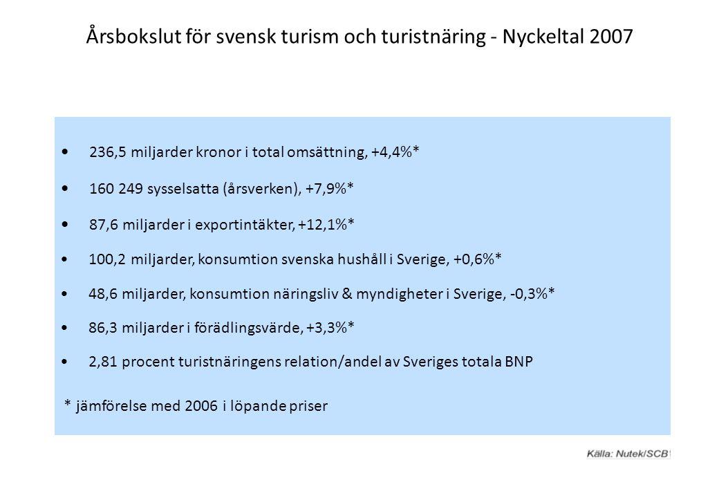 Årsbokslut för svensk turism och turistnäring - Nyckeltal 2007