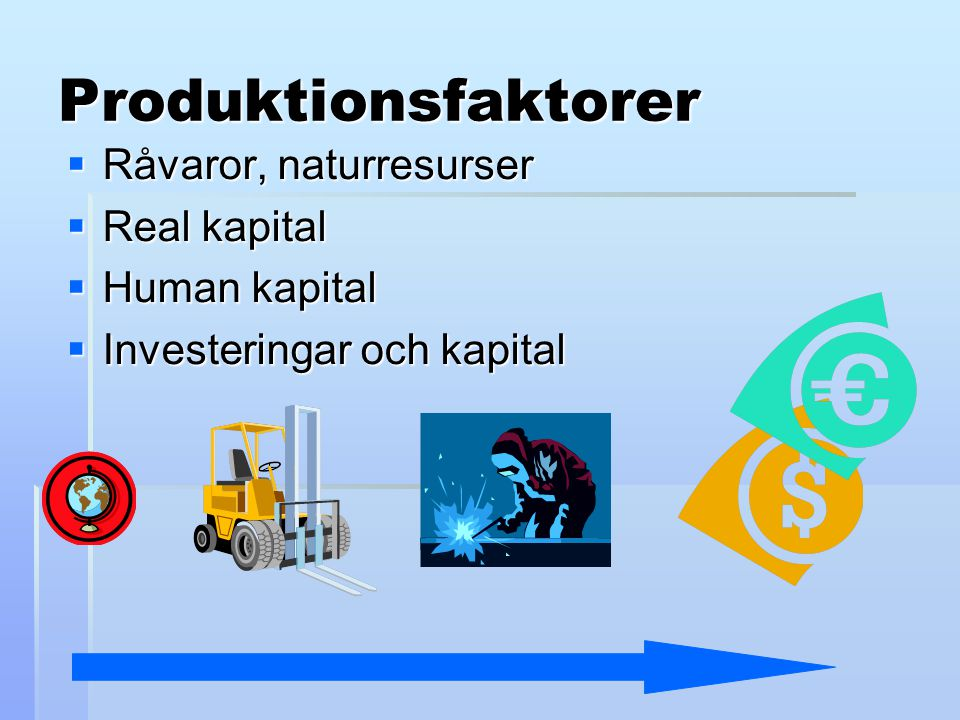 Produktionsfaktorer Råvaror, naturresurser Real kapital Human kapital