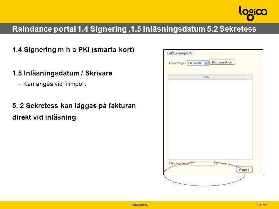 Raindance portal 1.4 Signering ,1.5 Inläsningsdatum 5.2 Sekretess