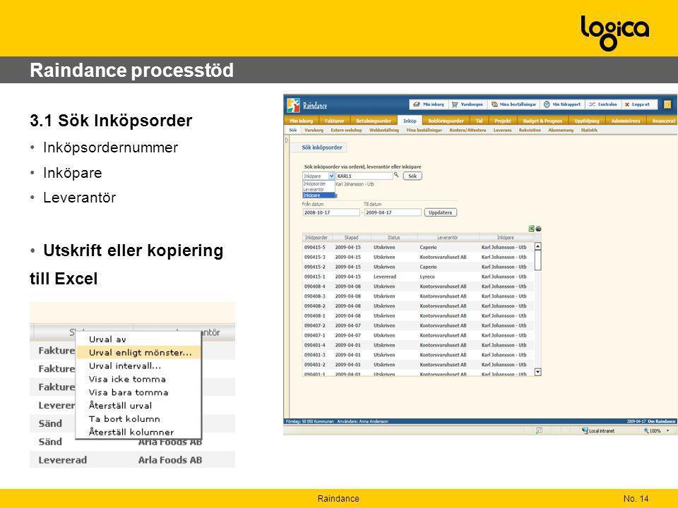 Raindance processtöd 3.1 Sök Inköpsorder Utskrift eller kopiering