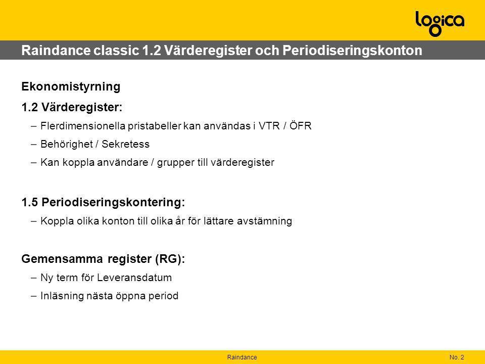 Raindance classic 1.2 Värderegister och Periodiseringskonton