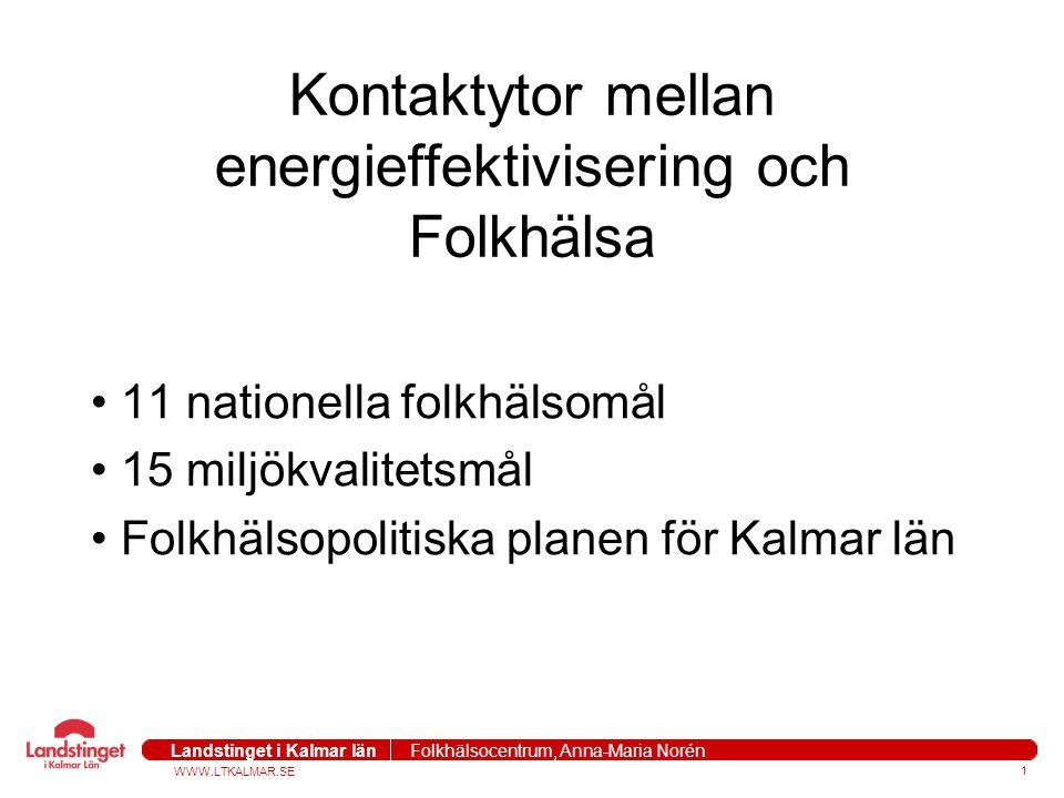 Kontaktytor mellan energieffektivisering och Folkhälsa