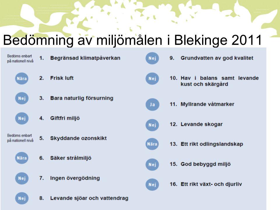 Bedömning av miljömålen i Blekinge 2011