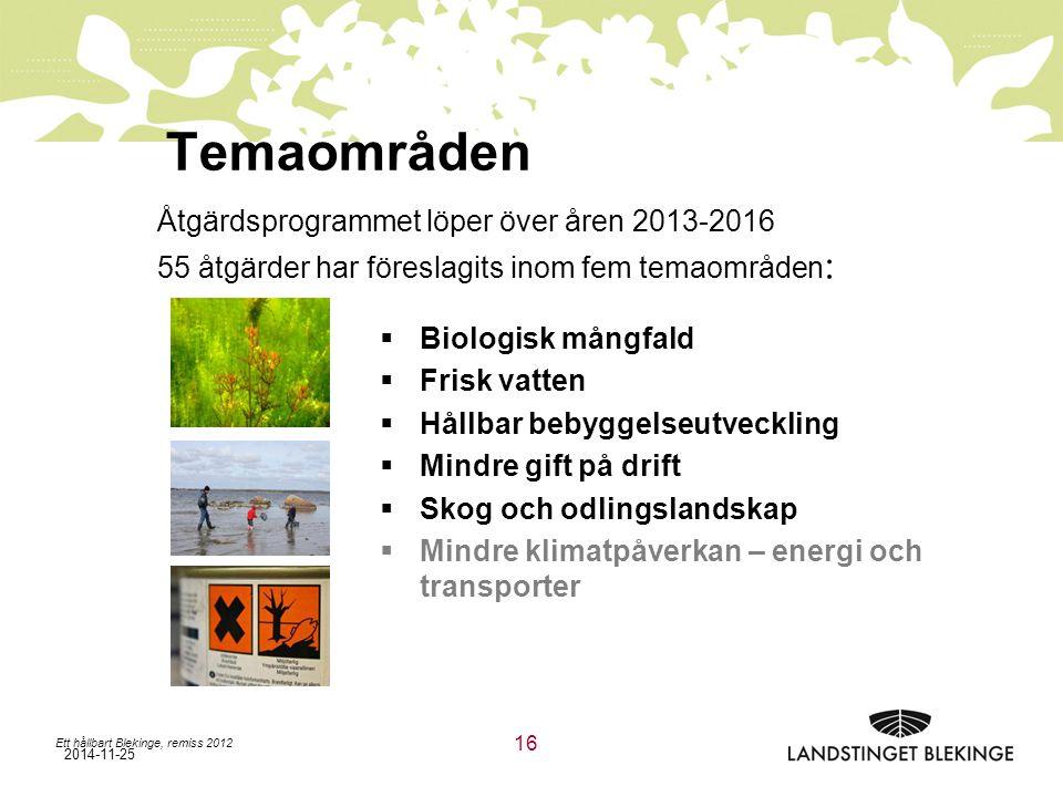 Temaområden Åtgärdsprogrammet löper över åren 2013-2016