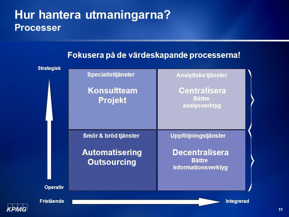 Hur hantera utmaningarna Processer