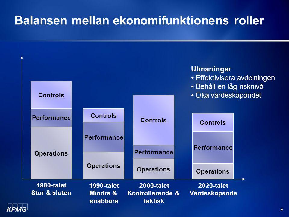 Balansen mellan ekonomifunktionens roller