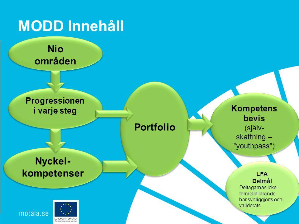 MODD Innehåll Nio områden Portfolio Nyckel- kompetenser Progressionen