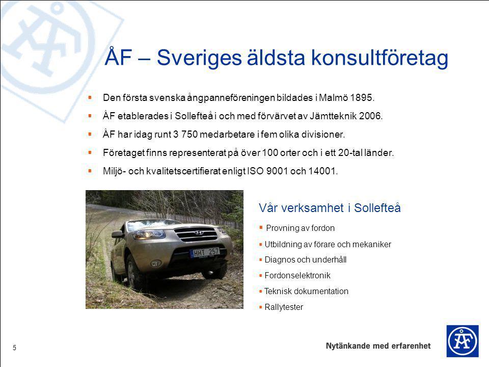 ÅF – Sveriges äldsta konsultföretag