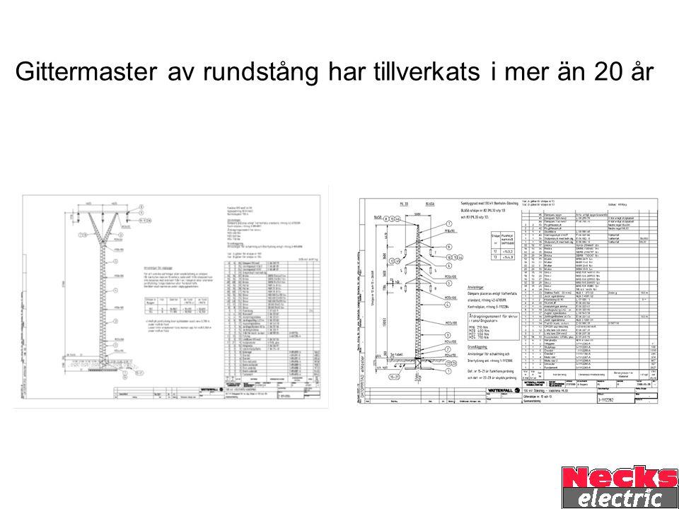 Gittermaster av rundstång har tillverkats i mer än 20 år
