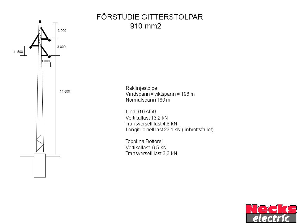 FÖRSTUDIE GITTERSTOLPAR 910 mm2