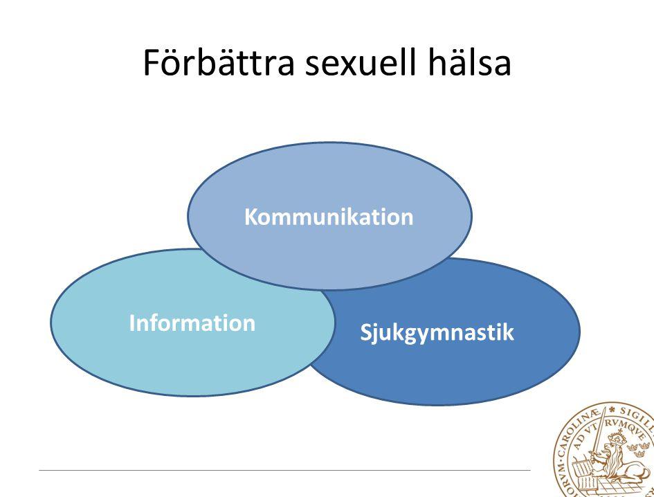 Förbättra sexuell hälsa