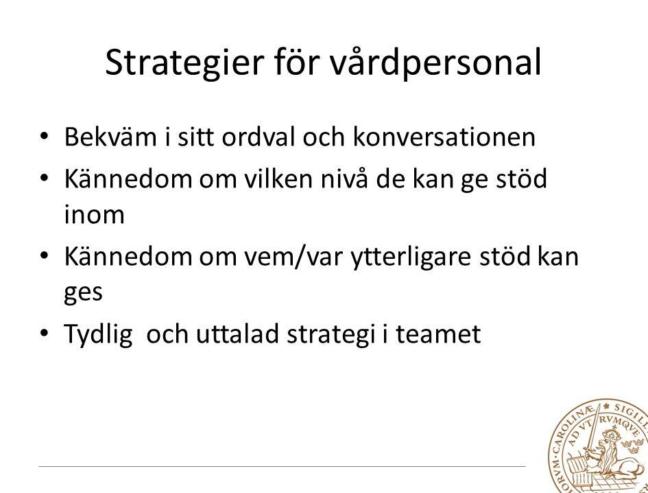 Strategier för vårdpersonal