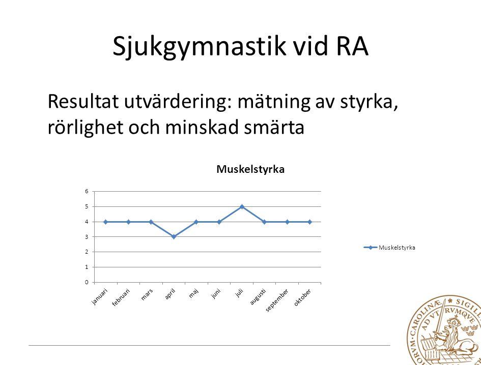 Sjukgymnastik vid RA Resultat utvärdering: mätning av styrka, rörlighet och minskad smärta.