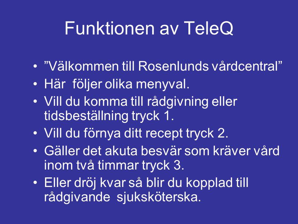 Funktionen av TeleQ Välkommen till Rosenlunds vårdcentral