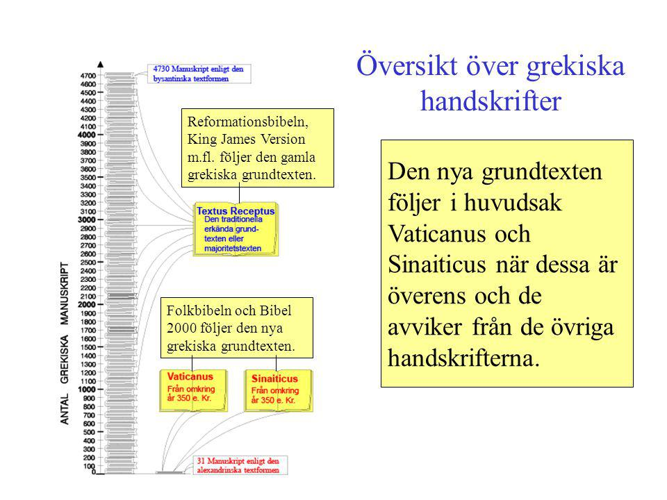Översikt över grekiska handskrifter