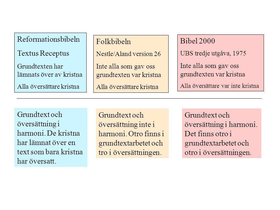 Reformationsbibeln Textus Receptus Folkbibeln Bibel 2000