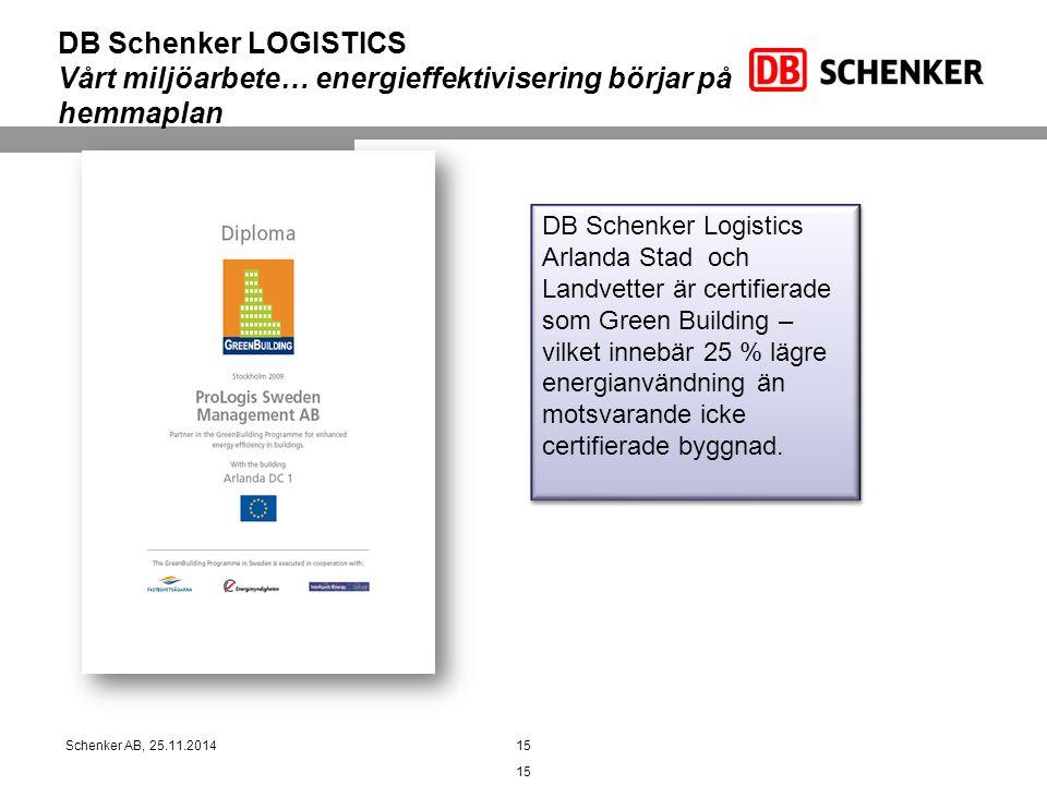 DB Schenker LOGISTICS Vårt miljöarbete… energieffektivisering börjar på hemmaplan