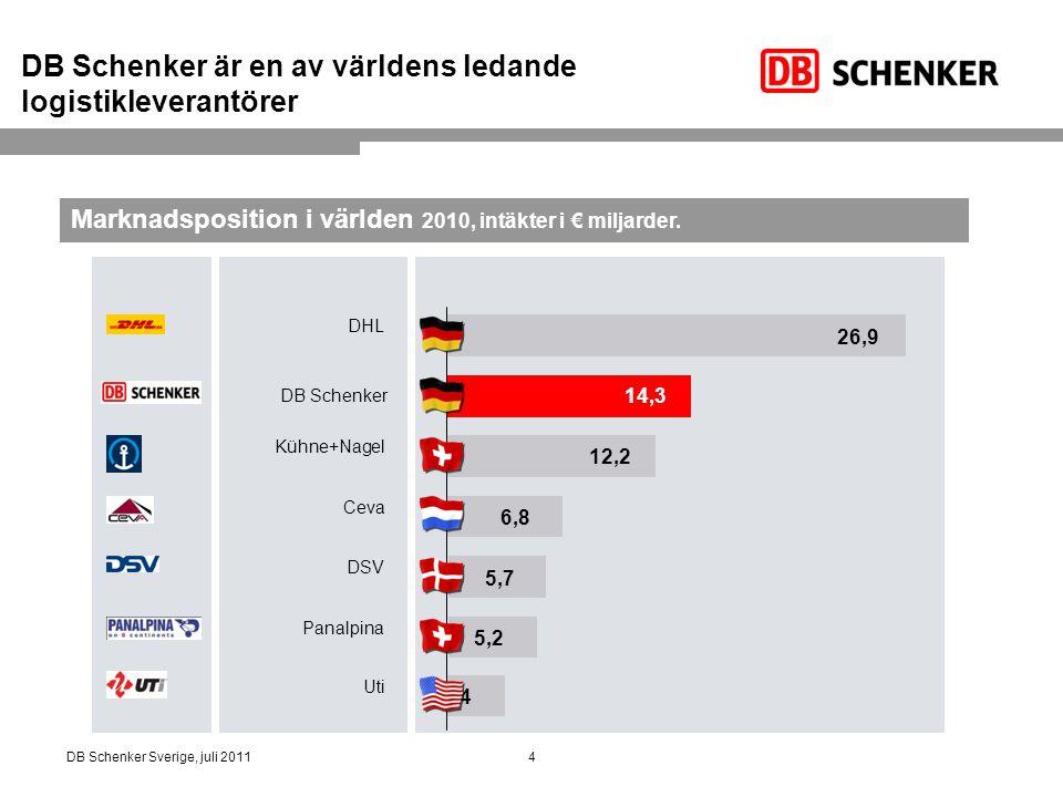 DB Schenker är en av världens ledande logistikleverantörer
