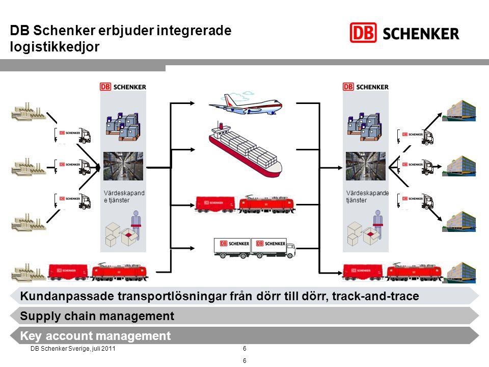 DB Schenker erbjuder integrerade logistikkedjor