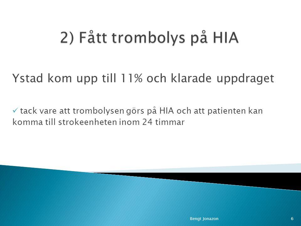 2) Fått trombolys på HIA Ystad kom upp till 11% och klarade uppdraget