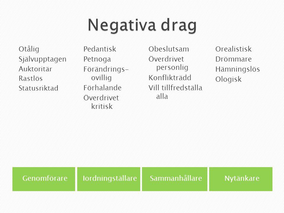 Negativa drag Otålig Självupptagen