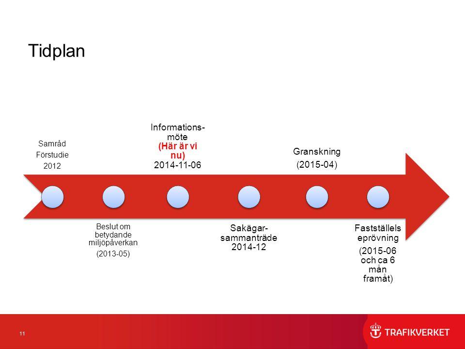 Tidplan Informations-möte (Här är vi nu) 2014-11-06