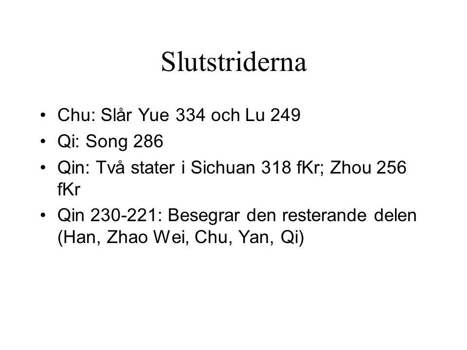 Slutstriderna Chu: Slår Yue 334 och Lu 249 Qi: Song 286
