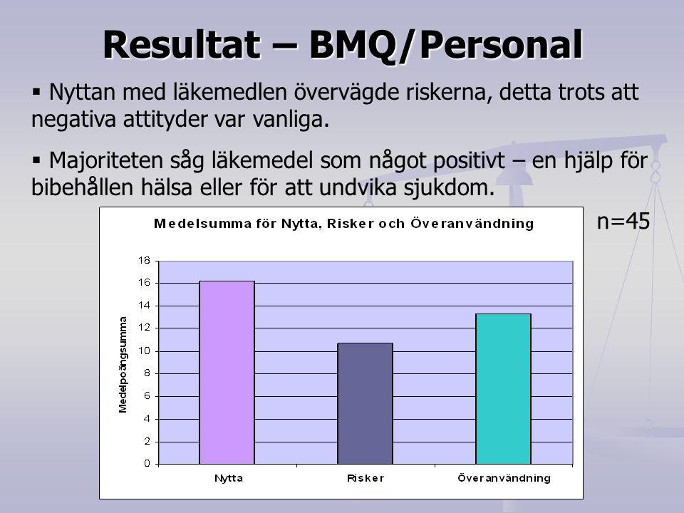 Resultat – BMQ/Personal