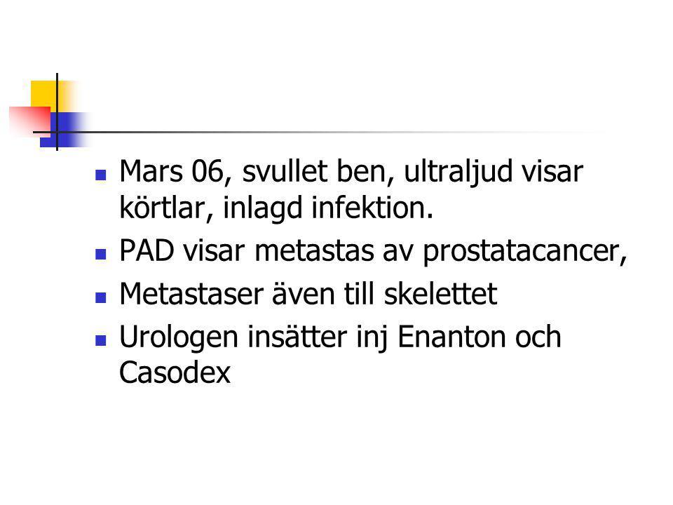 Mars 06, svullet ben, ultraljud visar körtlar, inlagd infektion.