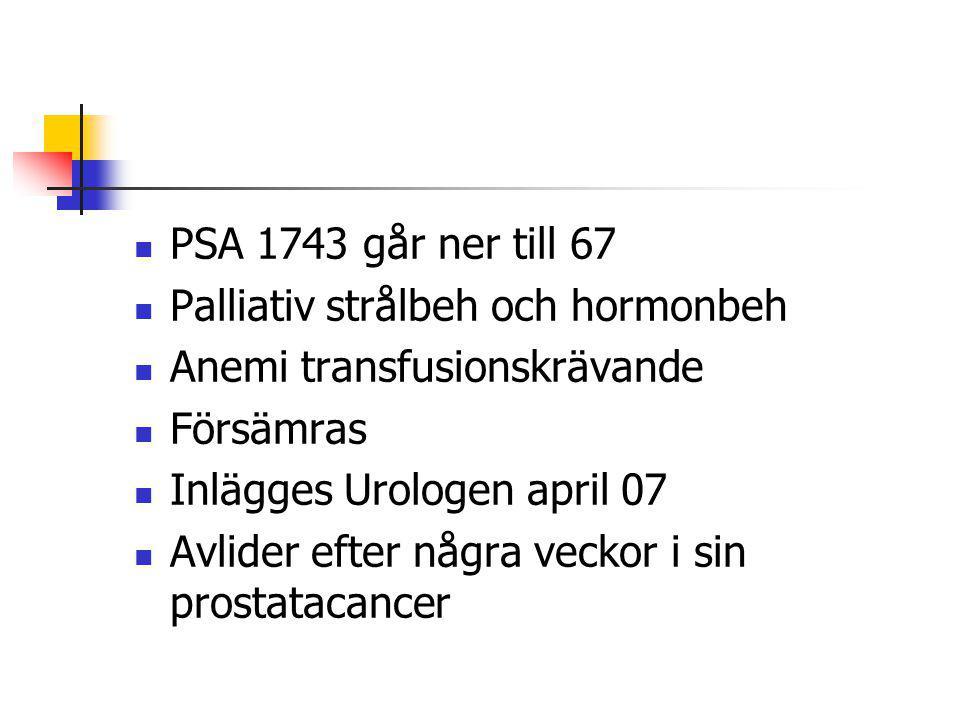 PSA 1743 går ner till 67 Palliativ strålbeh och hormonbeh. Anemi transfusionskrävande. Försämras.