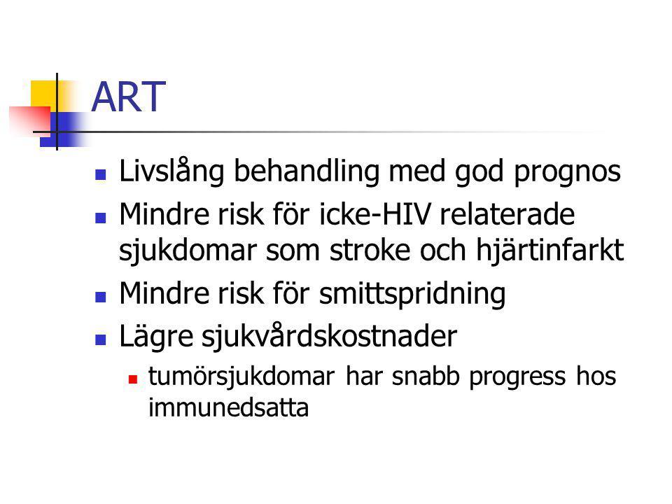 ART Livslång behandling med god prognos