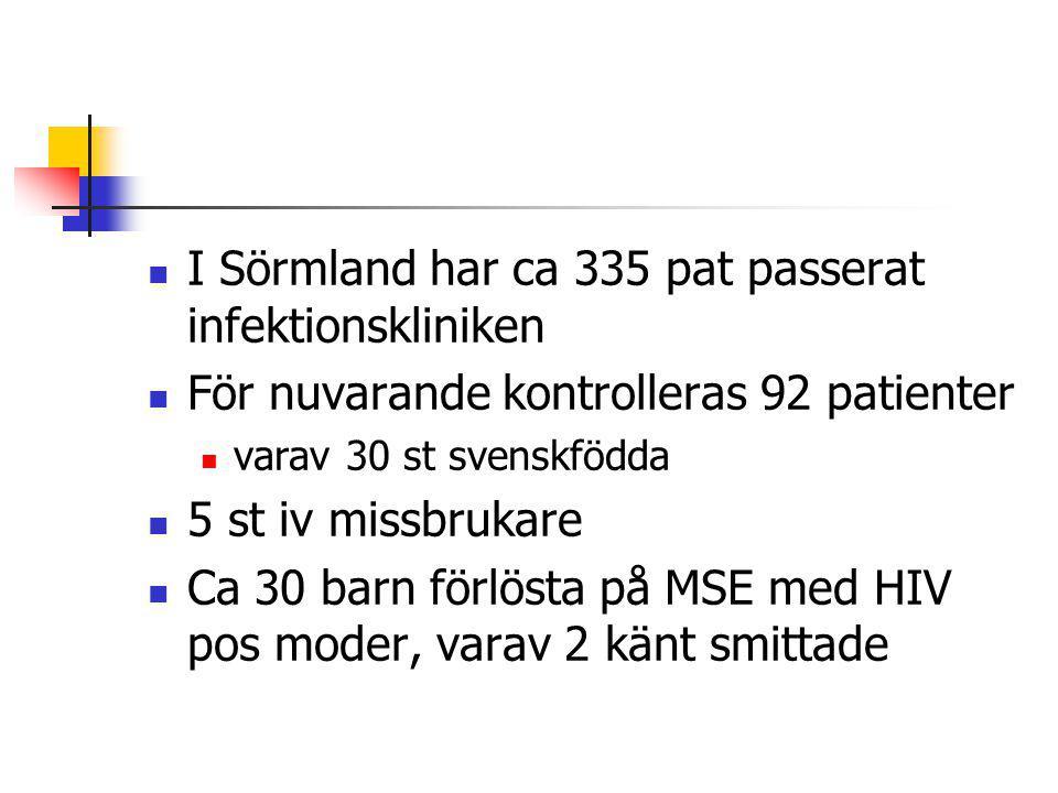 I Sörmland har ca 335 pat passerat infektionskliniken
