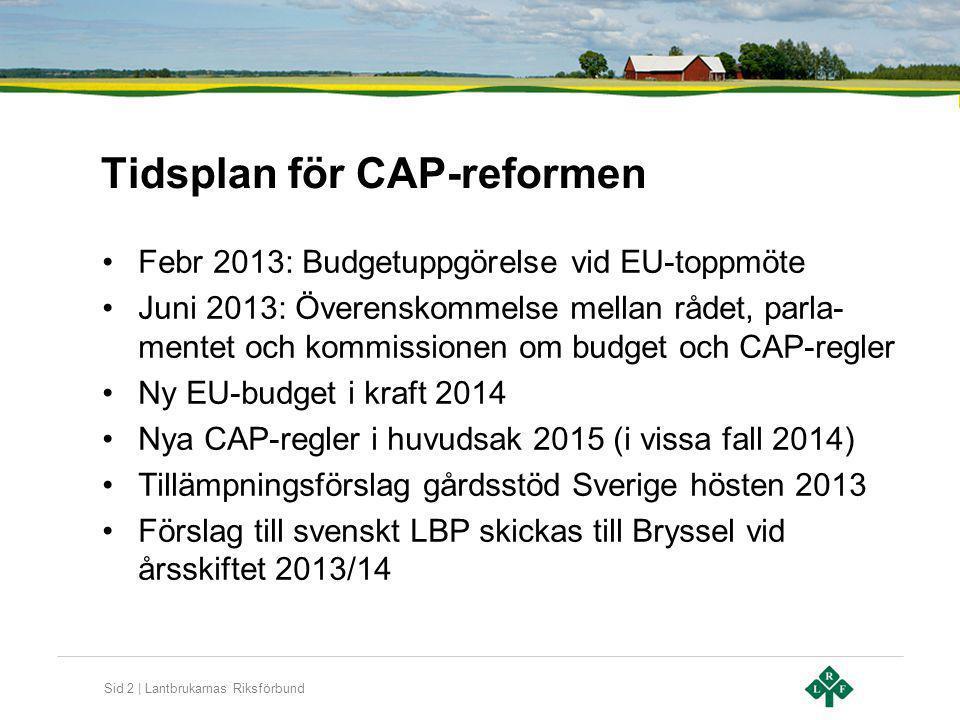 Tidsplan för CAP-reformen