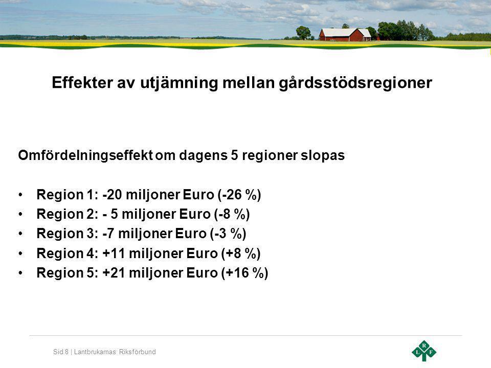 Effekter av utjämning mellan gårdsstödsregioner