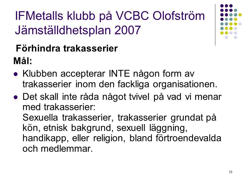 IFMetalls klubb på VCBC Olofström Jämställdhetsplan 2007