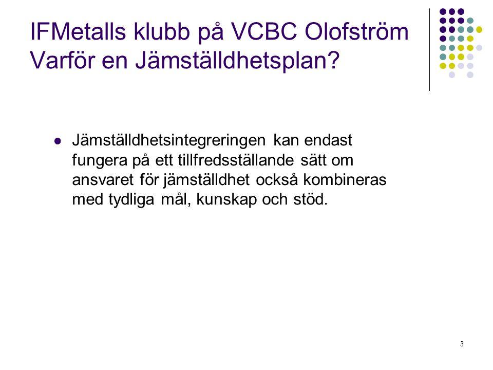 IFMetalls klubb på VCBC Olofström Varför en Jämställdhetsplan