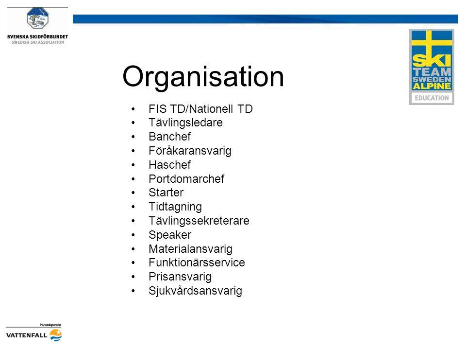 Organisation FIS TD/Nationell TD Tävlingsledare Banchef