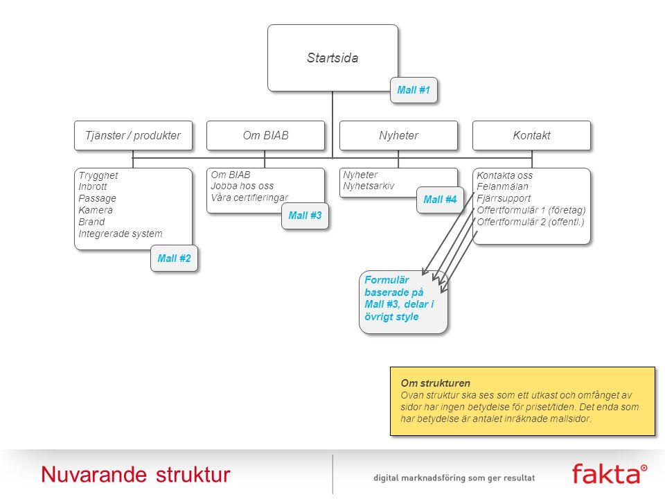 Nuvarande struktur Startsida Tjänster / produkter Om BIAB Nyheter