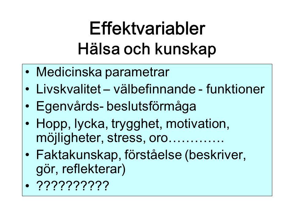 Effektvariabler Hälsa och kunskap
