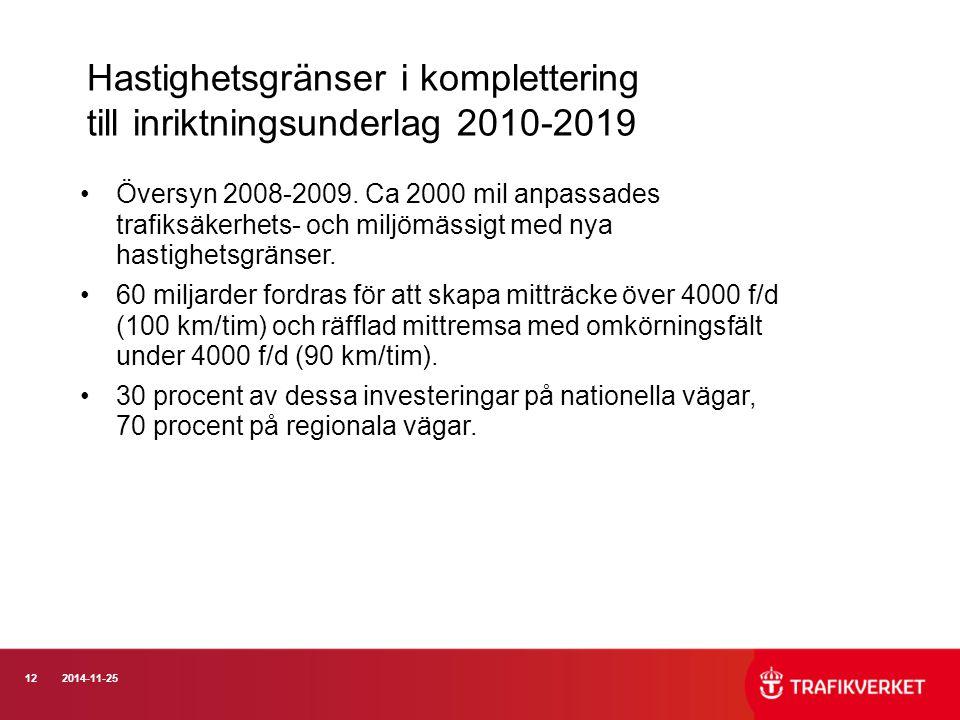 Hastighetsgränser i komplettering till inriktningsunderlag 2010-2019