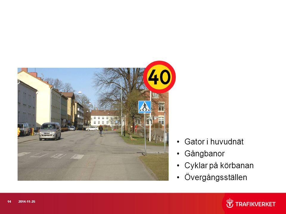 Gator i huvudnät Gångbanor Cyklar på körbanan Övergångsställen
