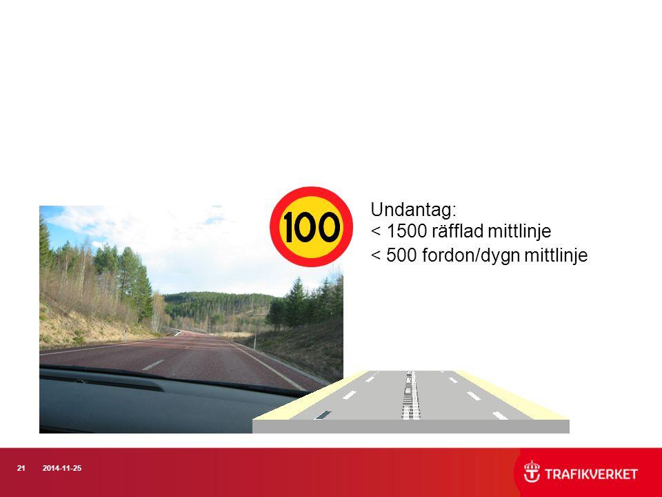Undantag: < 1500 räfflad mittlinje < 500 fordon/dygn mittlinje