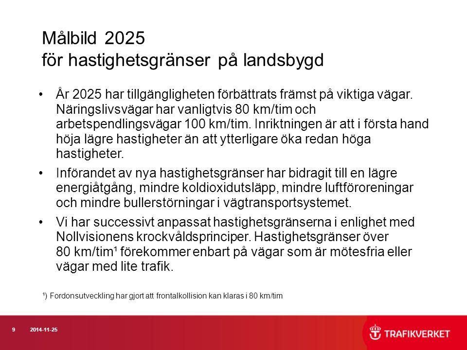 Målbild 2025 för hastighetsgränser på landsbygd