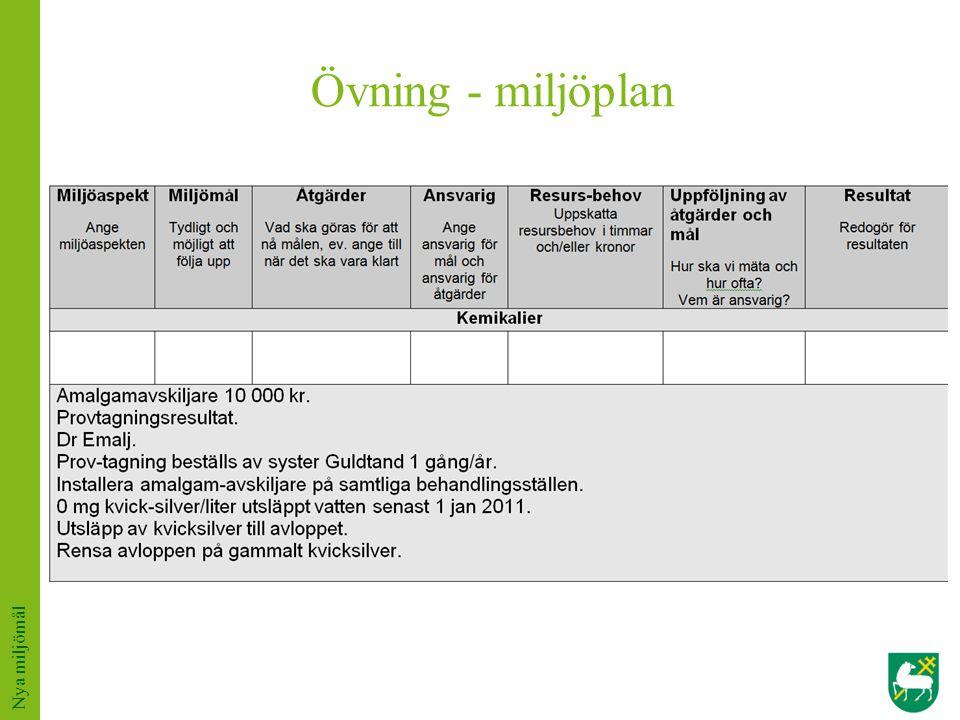 Övning - miljöplan Nya miljömål
