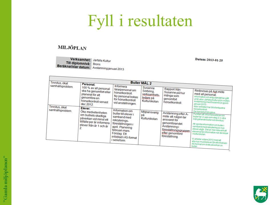 Fyll i resultaten Gamla miljöplanen