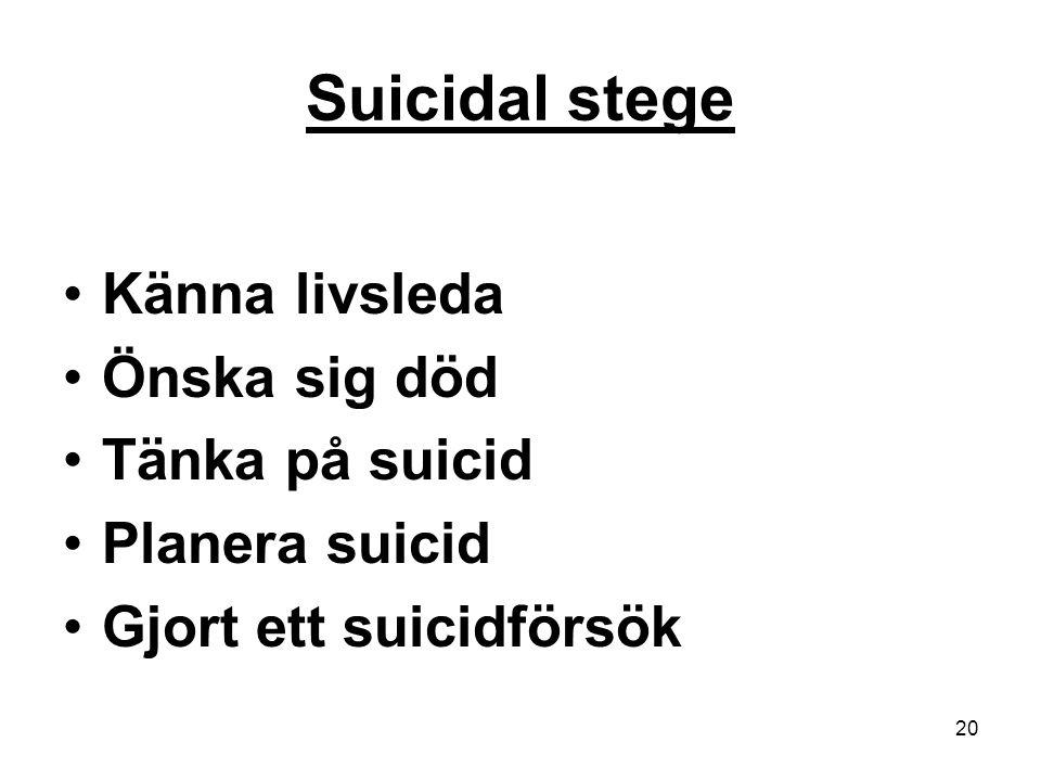 Suicidal stege Känna livsleda Önska sig död Tänka på suicid