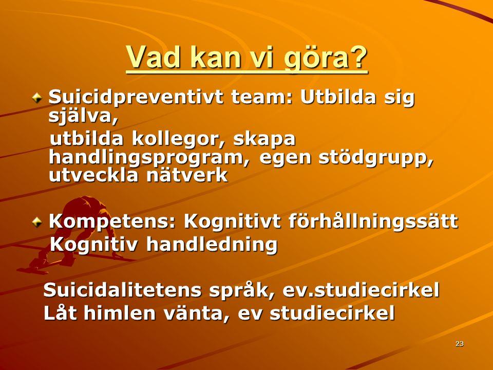 Vad kan vi göra Suicidpreventivt team: Utbilda sig själva,
