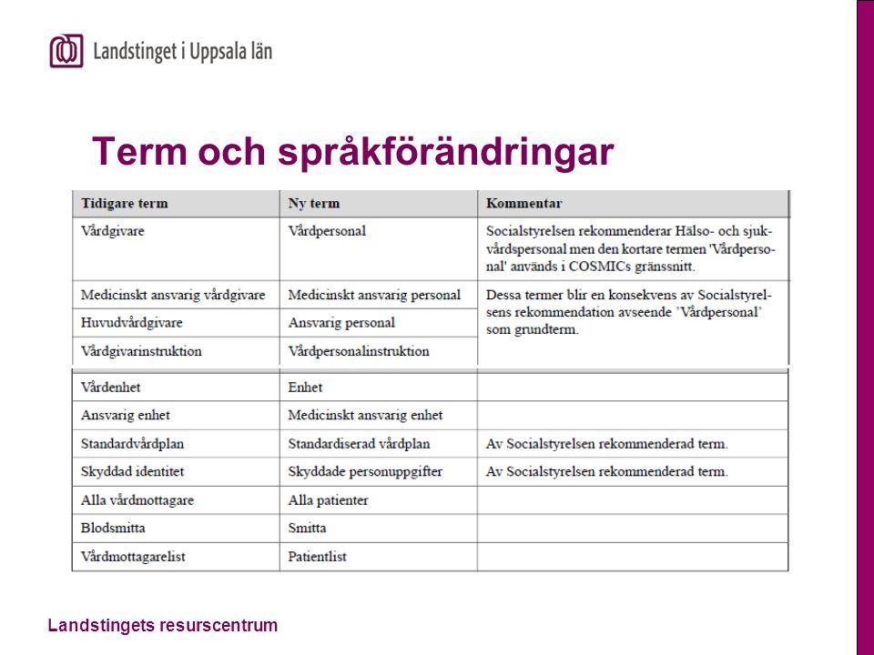Term och språkförändringar
